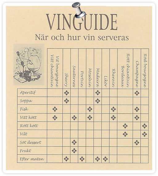Vintips