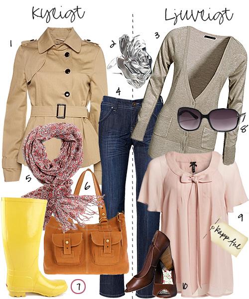 Aprilväder kräver kläder :)